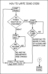 software development flowchart from xkcd #844